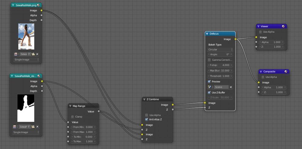 Blender Depth of Field node layout